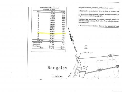 13 Marbles Way Rangeley ME 04970